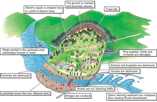 soil and general term landslides Chapter 2 literature review 21 general  cause the soil to lose its capacity and  22 types of landslides in general the term.